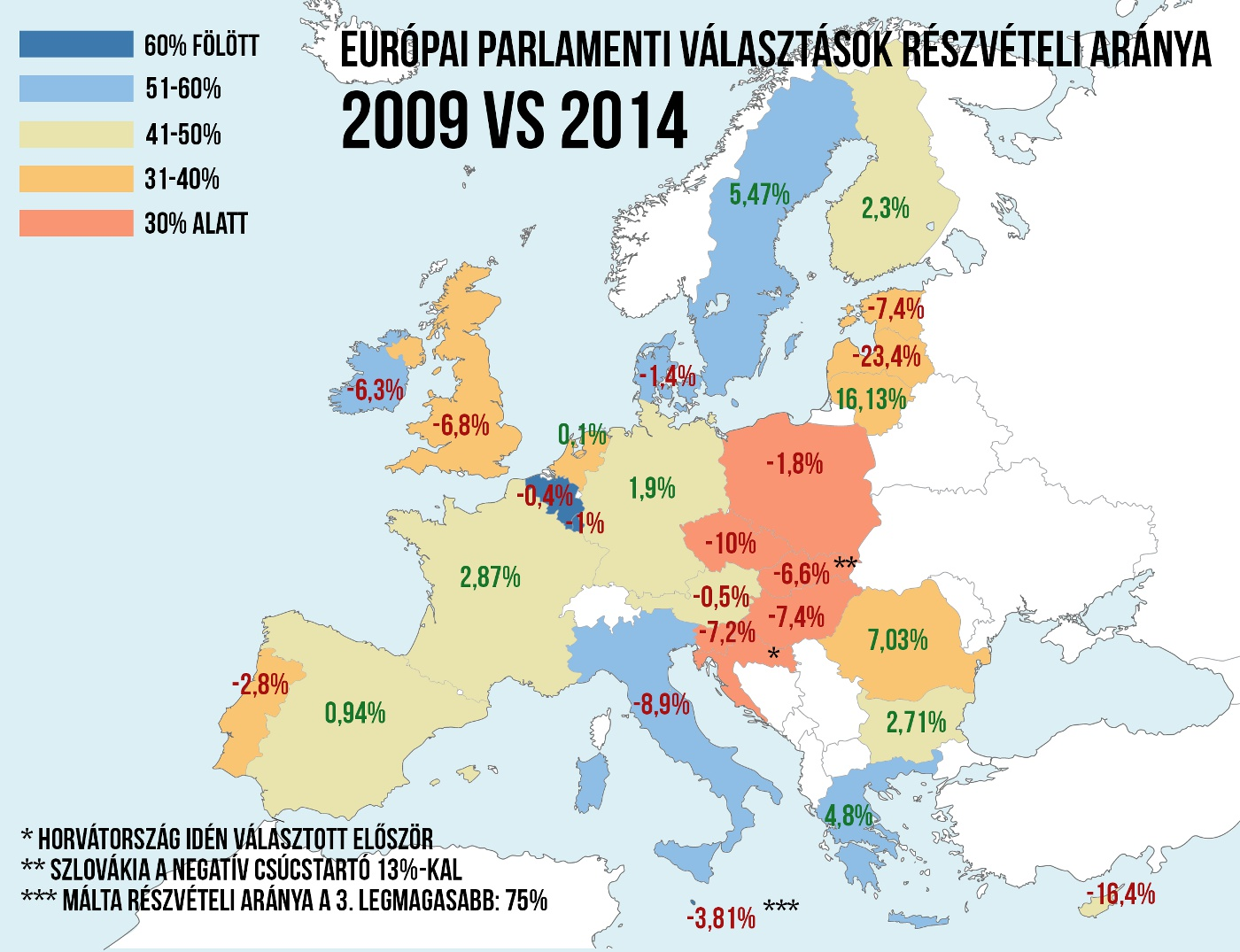 Europai Parlamenti Valasztasok Reszveteli Aranya 2014